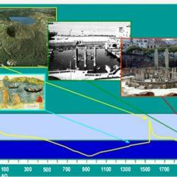 Bradisismo: l'Iliade funesta, Godzilla e le bufale